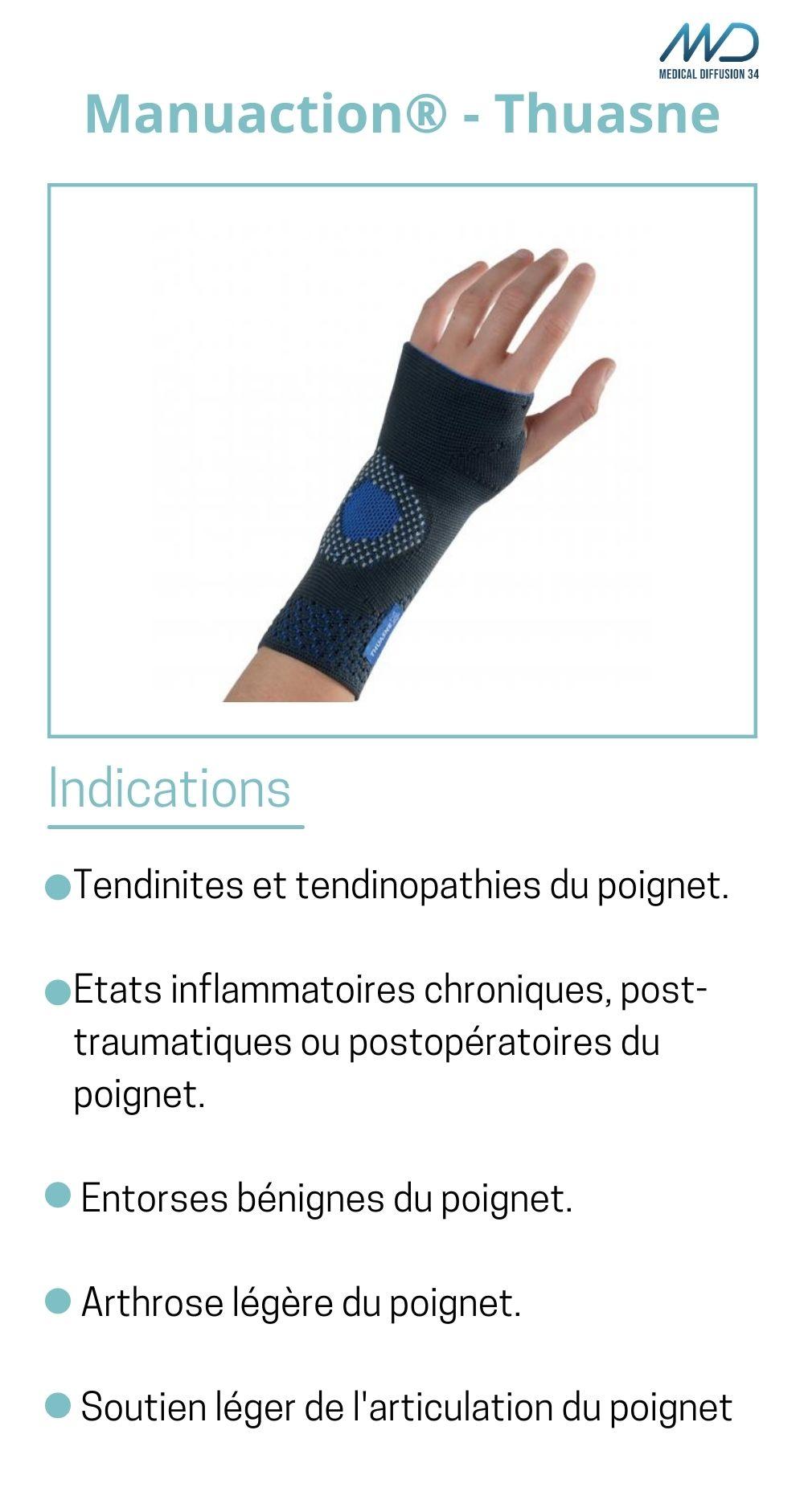 Manuaction - Thuasne - orthèse de poignet - espace md santé